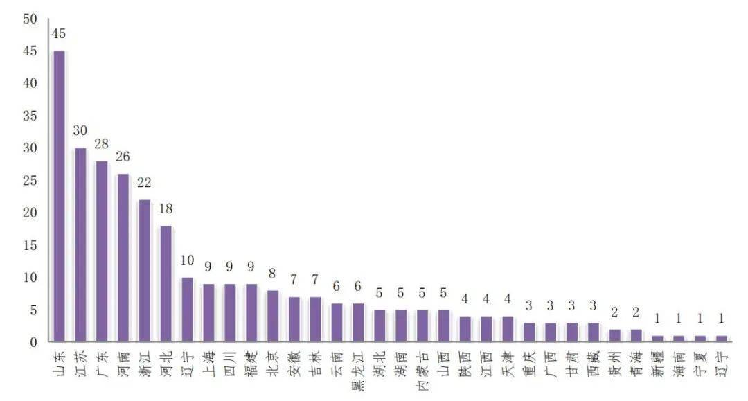 全国各省2019年经济总量排名_2019年各省gdp排名