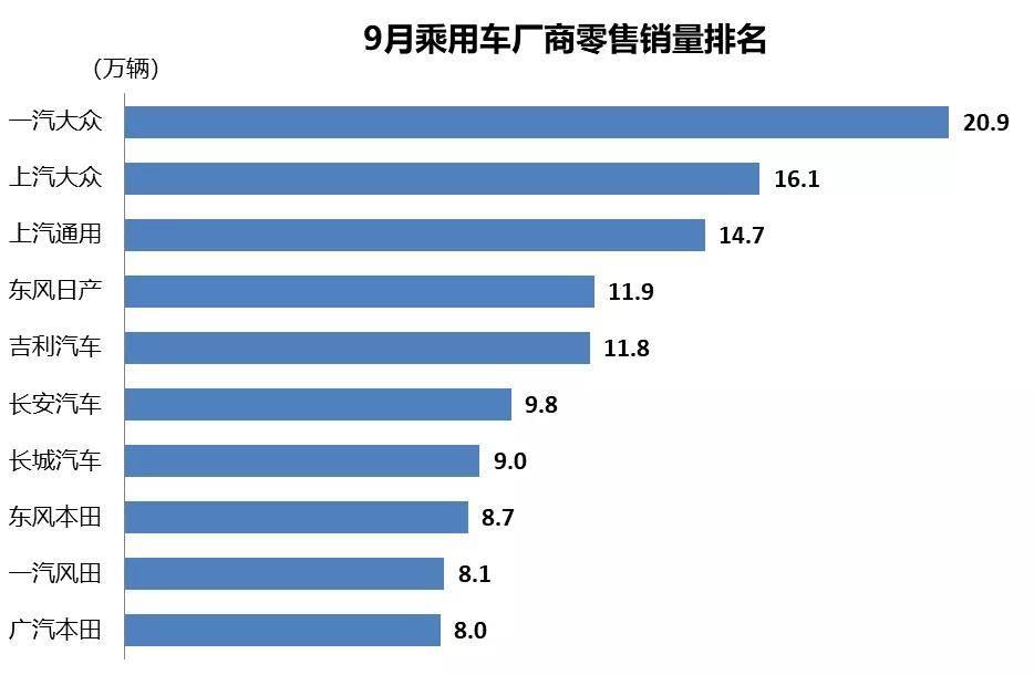 华苏辉表示,汽车|汽车市场持续改善,劳合社引领可持续生物基料
