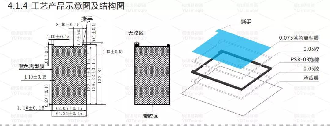 【工艺】LCD泡棉口子胶模切工艺(附详细步骤及机器示意图)