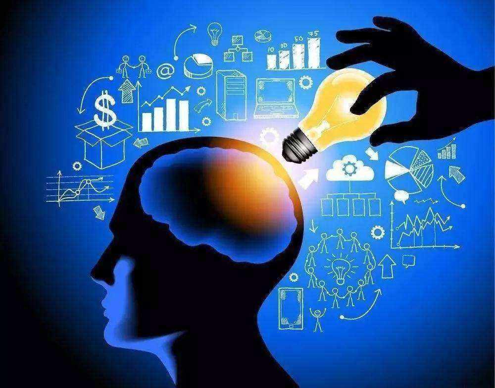引领右脑图像记忆