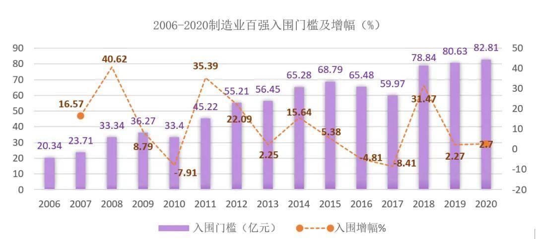 2020昆山陆家镇GDP_江苏昆山陆家镇举办徒步大会迎接2020