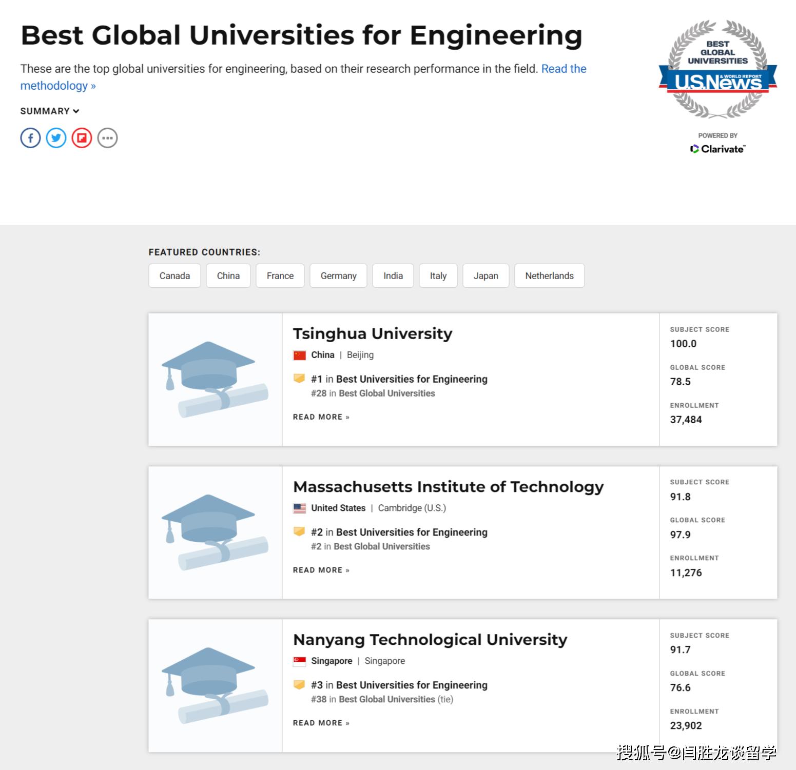曲阜师范大学在数学世界大学排名超越清华北大,曲师大认吗?