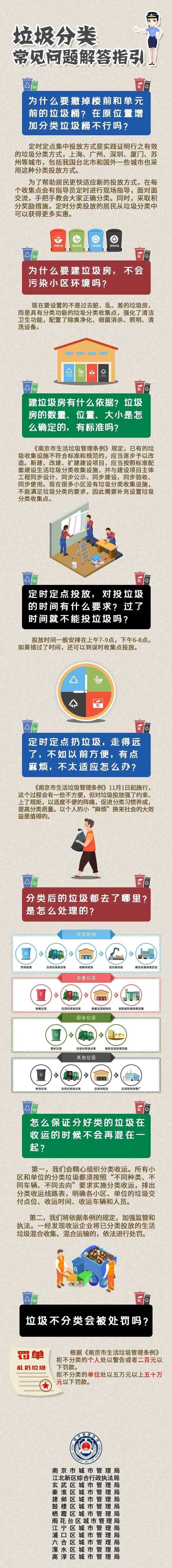 南京垃圾分类你知道如何分了吗?