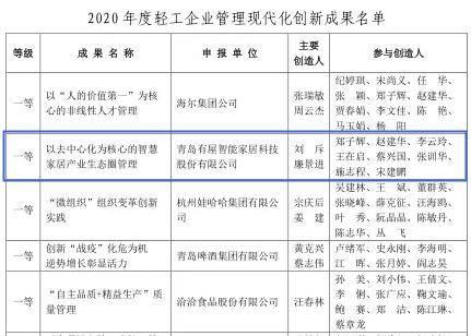 优武入选2020年轻工企业治理创新首批成果 福州轻