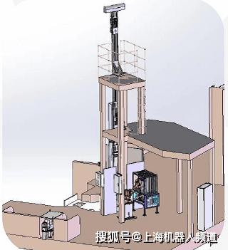 罗弗机器人涂书会:关于焦炉测温机器人系统研究已启动,年底将面市