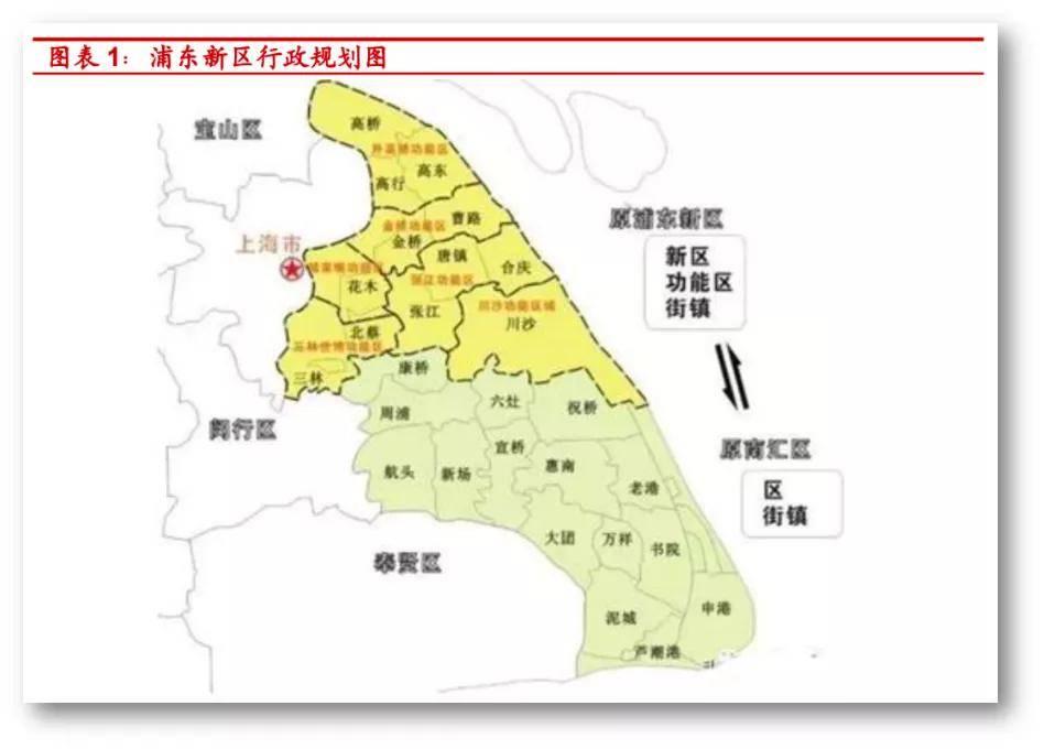 浦东新区 2019 gdp_上海浦东新区