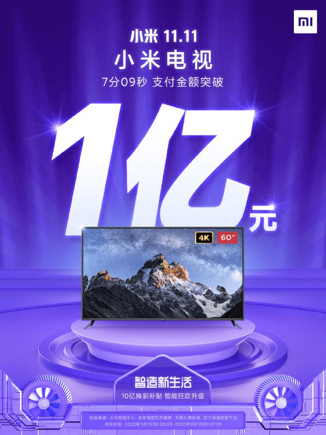 小米电视双11开门红,斩获销量销额双冠军