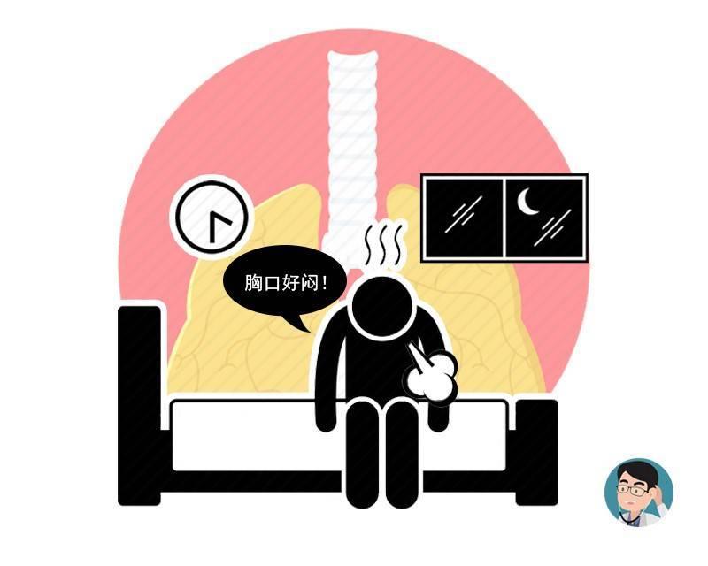 体检发现肺结节,等于早期肺癌?和什么有关,身体有何异常
