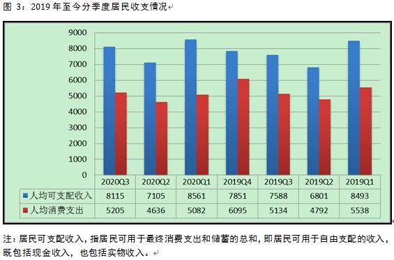 广东湛江2021前5月gdp_最新70城房价数据 5月湛江房价环比上涨0.6 附湛江5月各区域住宅成交数据