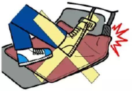 把这五个工具放到车上 赶紧扔出去!