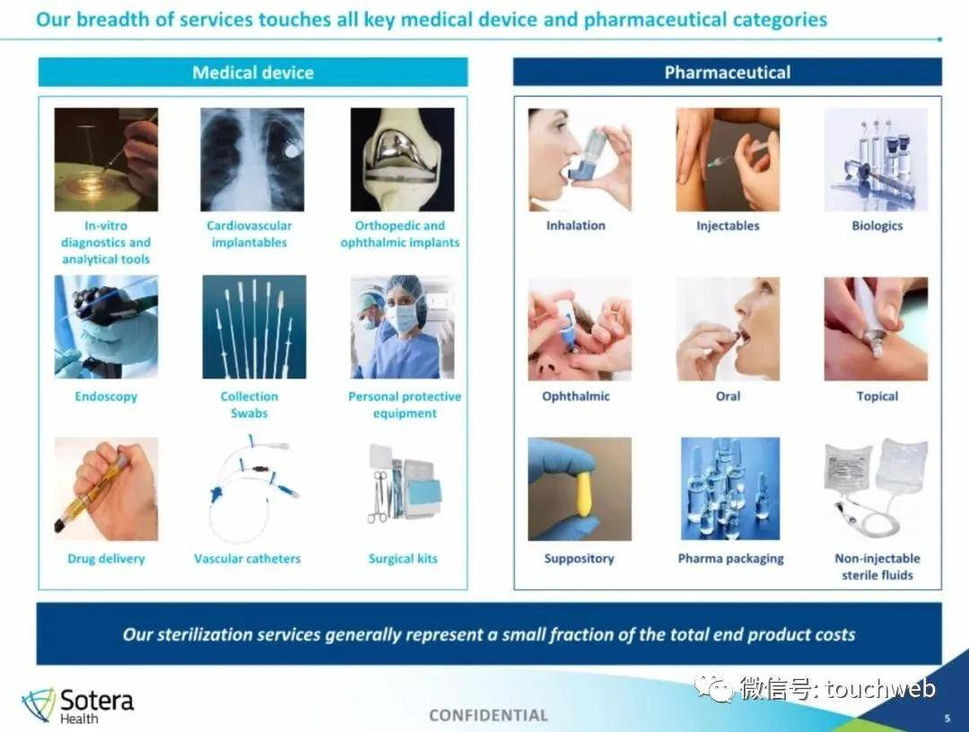 生物医药企业Sotera health上市:市值70亿美元