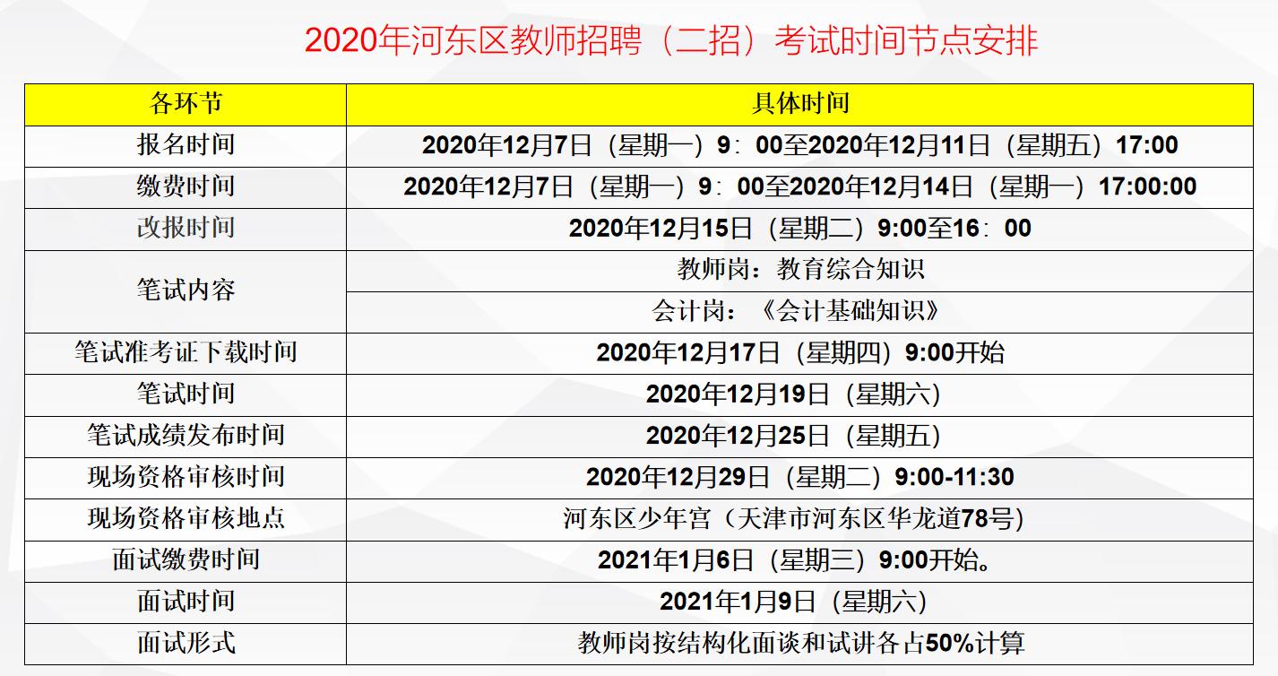 2020年河东区人口_人口普查