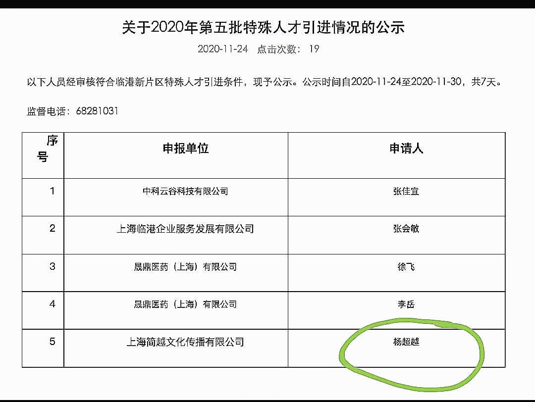 同样是落户上海,为何杨超越遭人吐槽,而李佳琦却被认可?