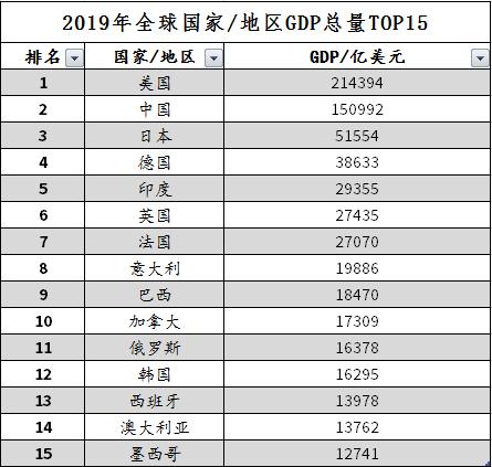 郑州2030年经济总量_郑州2030年城区规划图