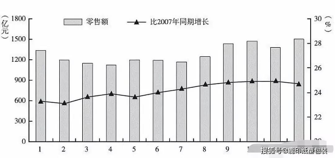 鹿印纸塑:餐饮行业门槛低?这样的想法应该改变了! (图16)