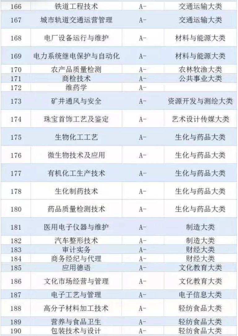 车辆工程专业大学排名_南京信息工程大学