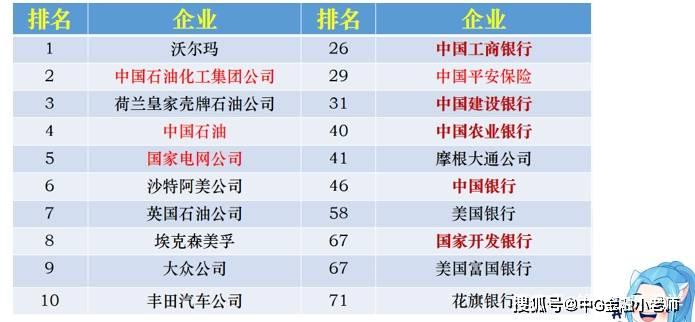 2021年银行人均薪酬_成都农商银行薪酬通卡