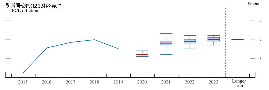 gdp与通货膨胀的关系_物价稳定与通货膨胀的关系