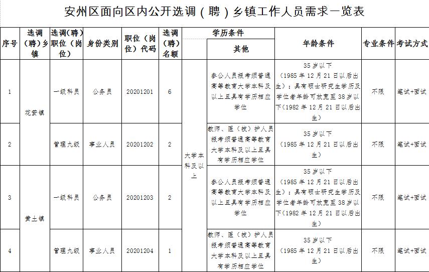 三穗县各乡镇人口一览表_三穗县人民医院图片