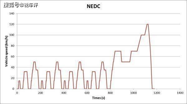 原厂电动车冬季续航能力大幅下降是必然的