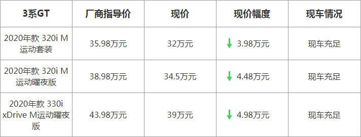 【上海】宝马3系GT最高优惠49800元