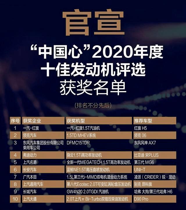 原《中国心》十大引擎榜单出炉,领跑者榜上有名