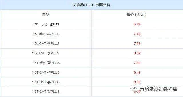 新款奇瑞阿里索5 Plus已经上市,主要面向年轻市场,销量为69,900辆
