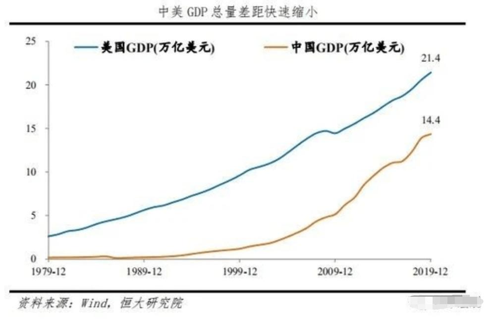 日本2019年的gdp_日本2019年新人下海