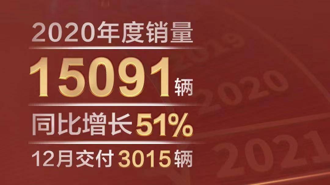 同比增长51%,哪吒汽车2020全年销量达15091辆_官方