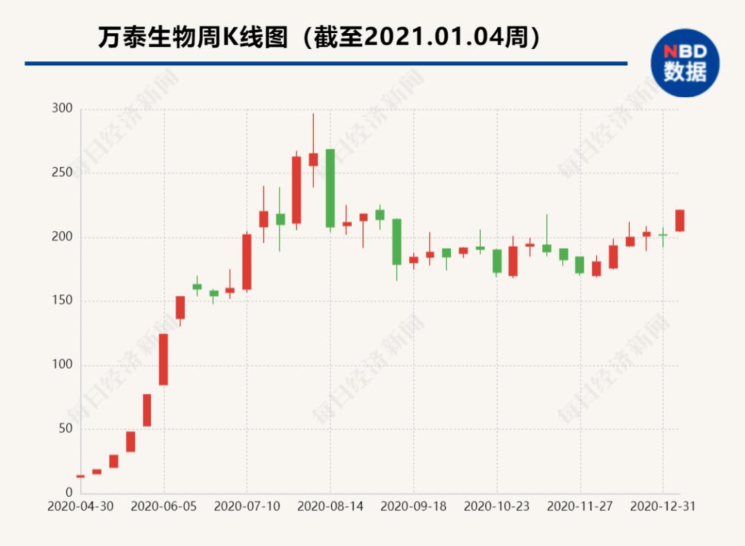 中国新首富财富暴涨=1个马云+2个王健林!钟晱晱身家已接近巴菲特