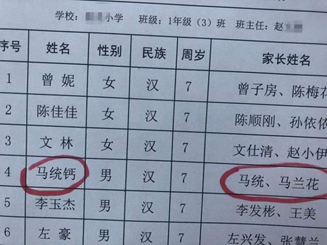 """""""子涵""""""""梓涵""""已经过时,不想让娃重名,起名要遵循这三个规则  第3张"""