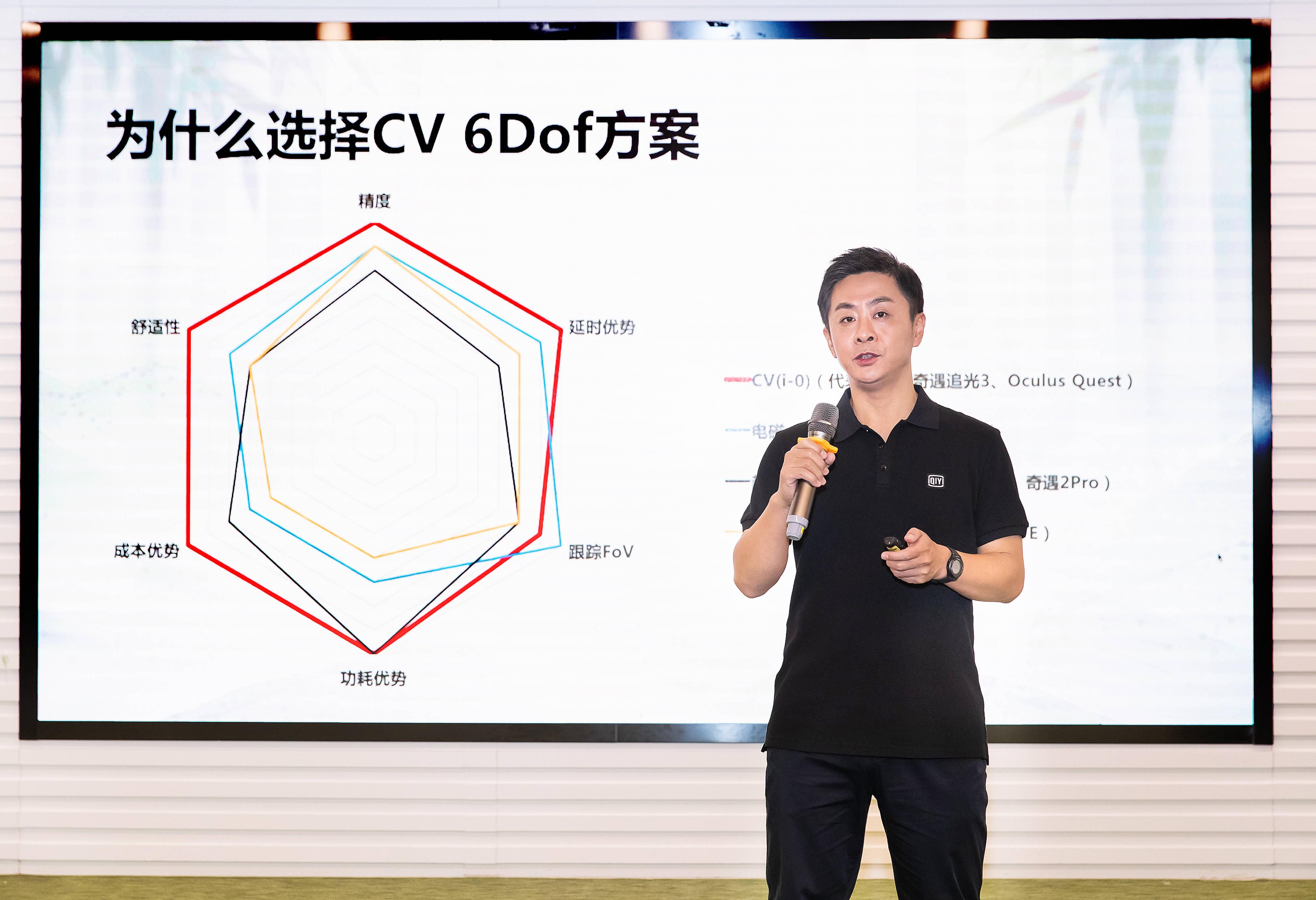 爱奇艺冒险VR推出国内首个计算机视觉6自由度VR交互技术