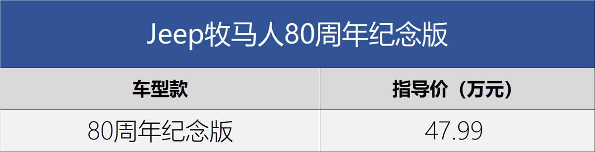 Jeep牧马人纪天顺娱乐登录念版车型上市 售47.99万元