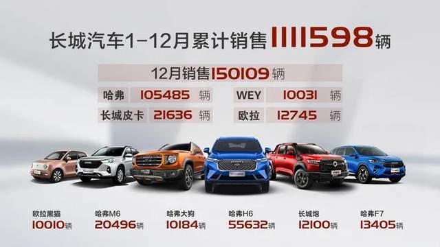连续五年年销百万,星辉开户这个保定中国汽车品牌很稳