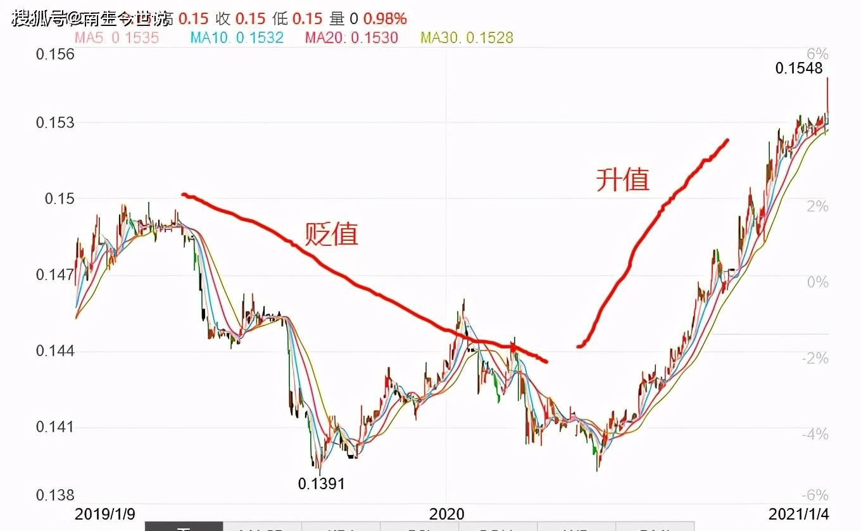 中国2021年gdp 美元_中国历史gdp美元