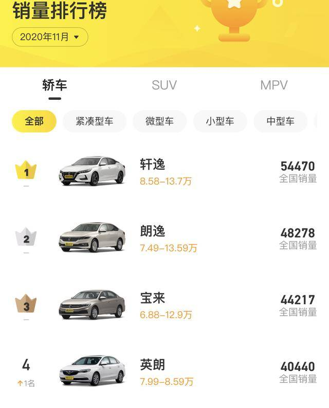 2.0T 9AT,车长近5m,大品牌B级降到10万。能买到吗?
