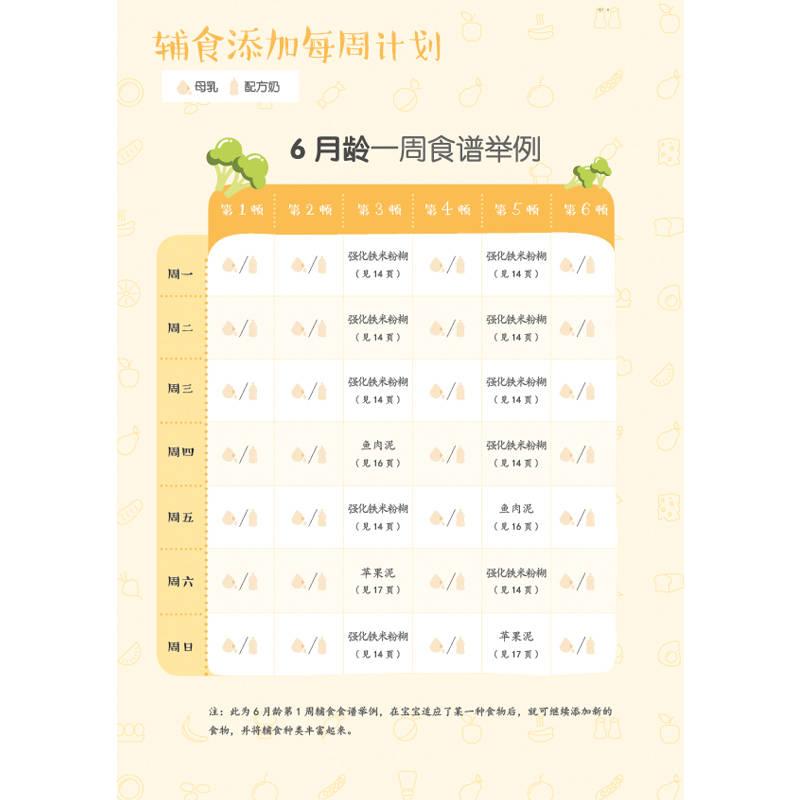 """有一种""""假""""辅食叫做米汤,看似有营养,实则影响宝宝发育  第5张"""