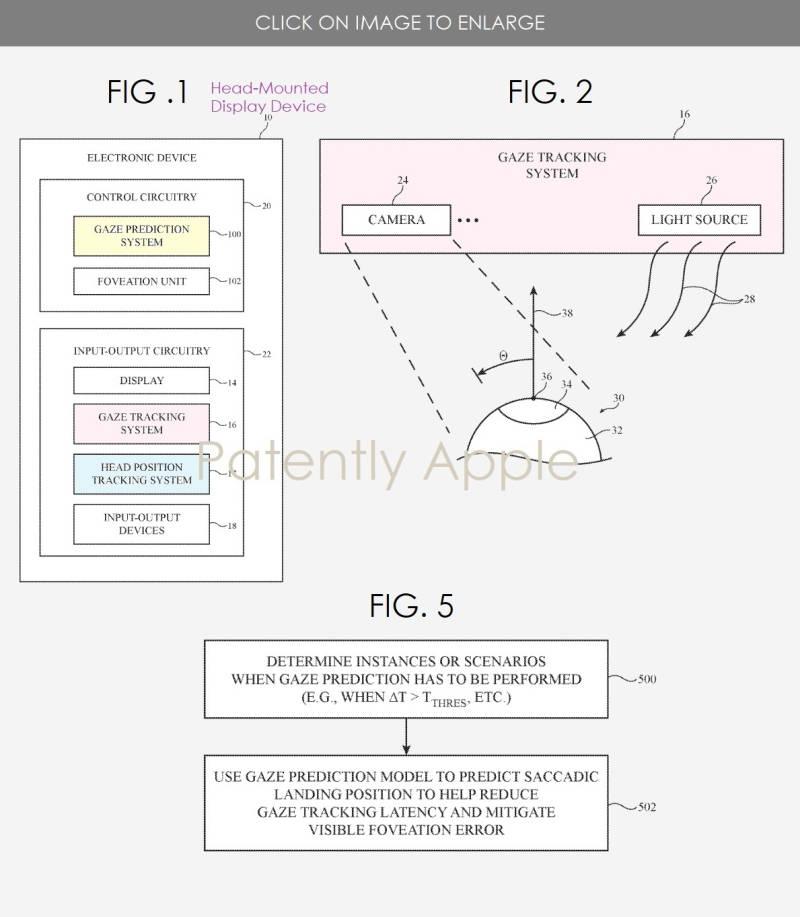 苹果新专利:未来HMD设备或带有中央显示和注视点预测功能