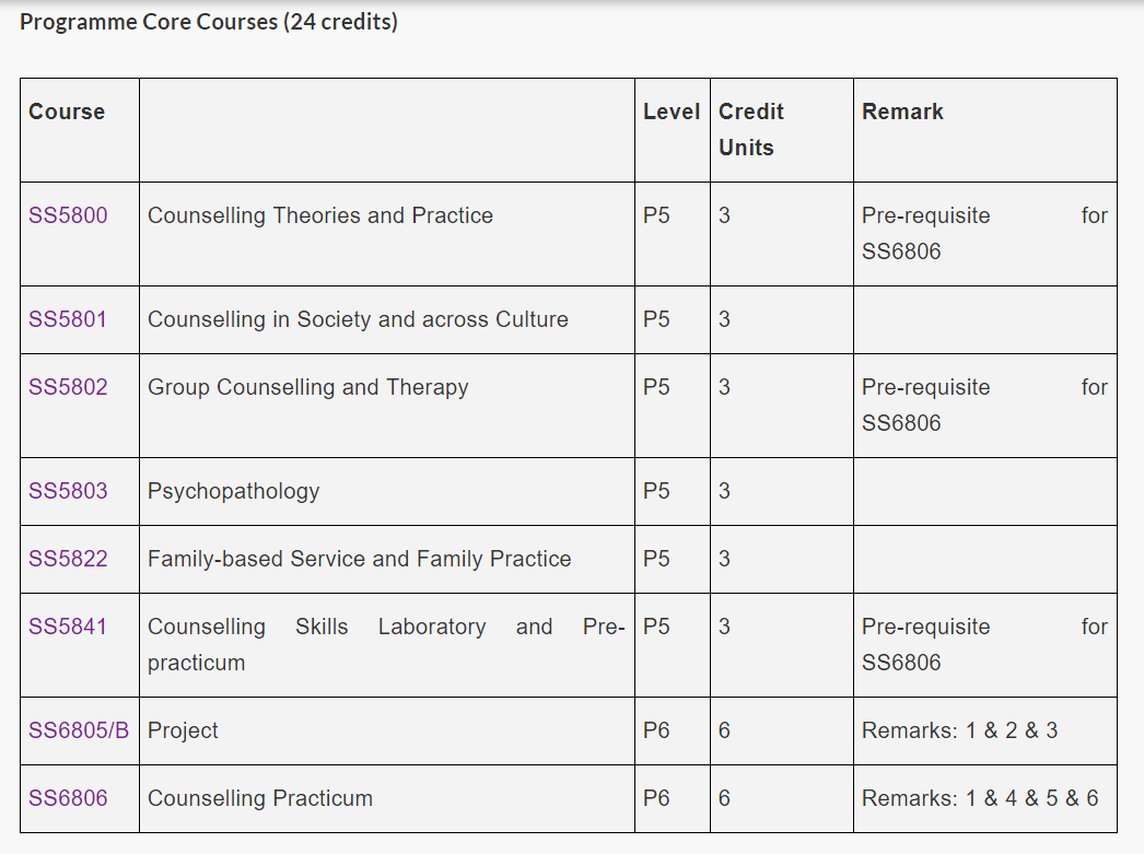 香港大学21Fall首批延期申请专业公布!抓紧时间!