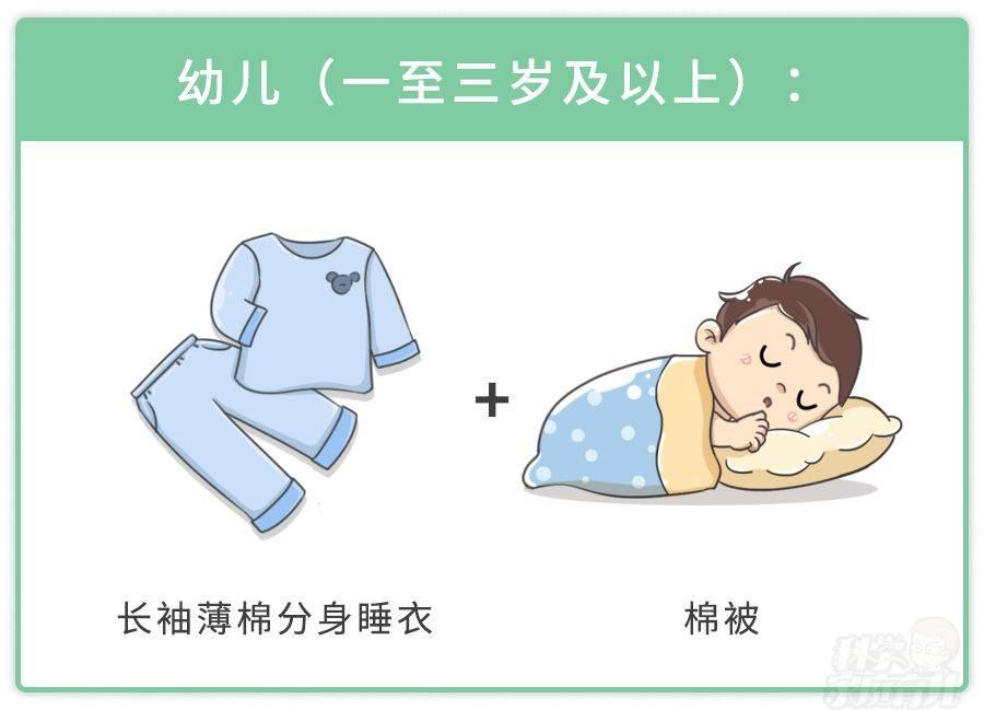 央视曝光!这种娃睡觉必用的产品,5成不合格!赶紧检查  第13张