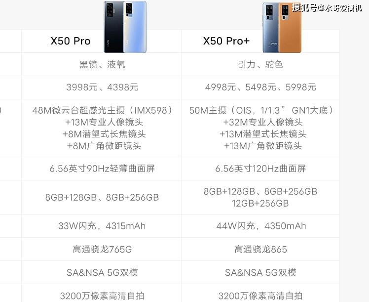原创             vivoX50Pro+成滞销机,清库存降一千四?