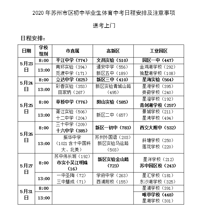 最新!2020年苏州中考体育下周开始,日程安排出炉啦!