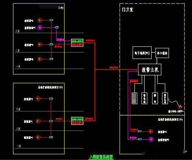 一套幼儿园智能化弱电cad设计图,可以作为投标技术文件模板图片