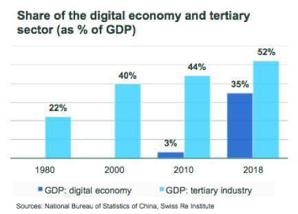 目前中国的经济总量占到世界的多少