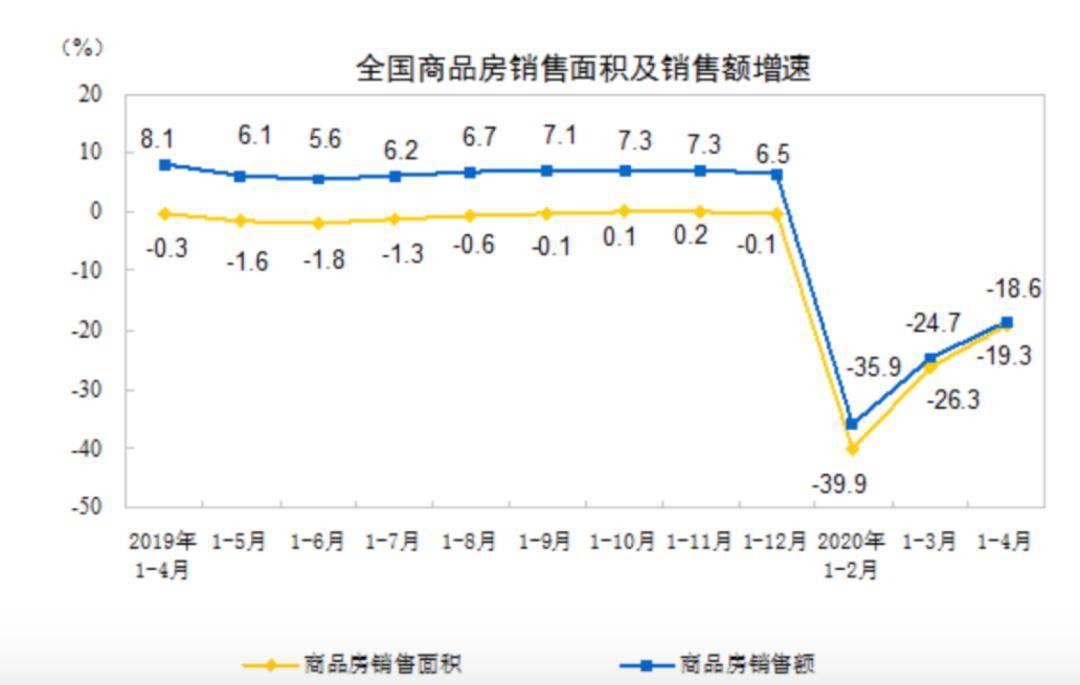 2021财政收入占gdp_财政收入