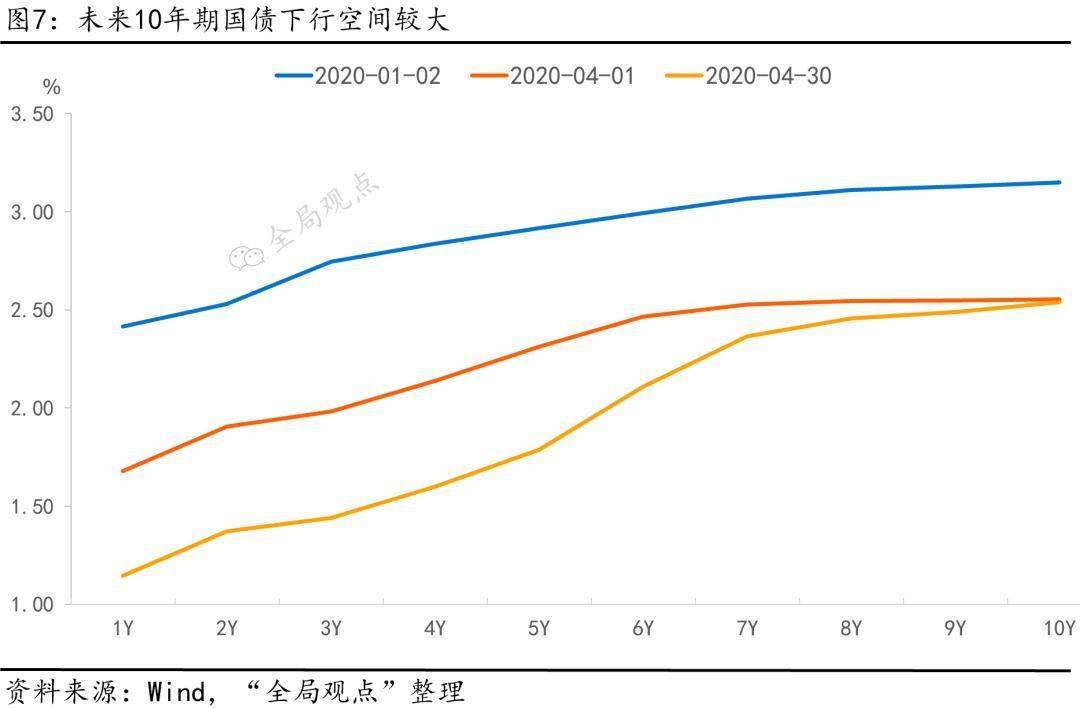 2020一季度武汉市gdp_2020版武汉市城区地图