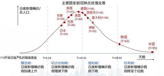 杭州1季度gdp_杭州西湖图片(3)