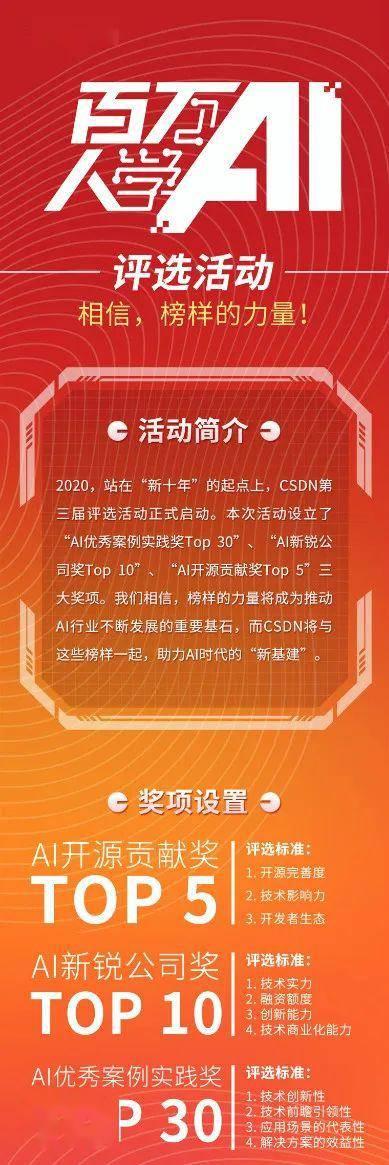 2020 AI 产业图谱启动,勾勒中国 AI 技术与行业生态