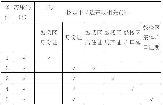 南京微信预约九价HPV疫苗 一针剂次费用多少