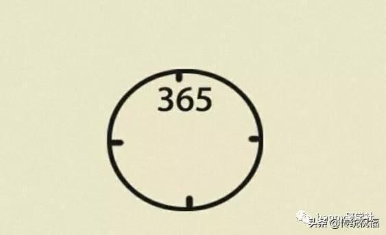 365猜什么成语_畏什么望什么成语猜图
